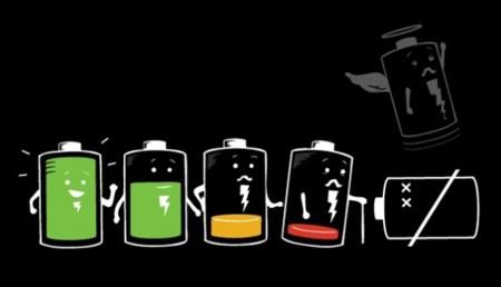 Consumo batería Android